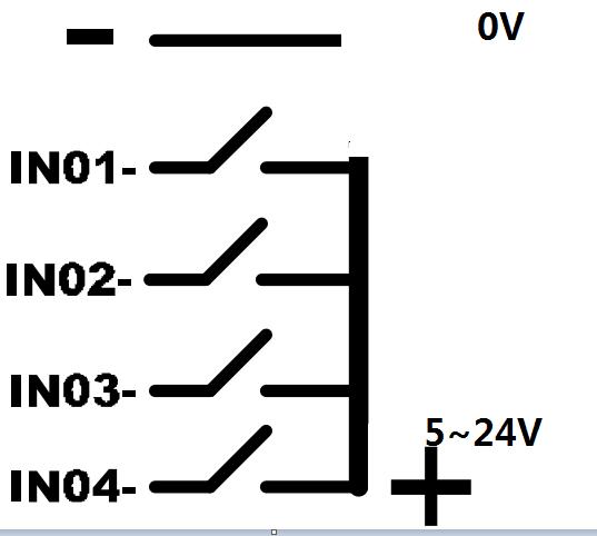 开关量(光耦)输入接线示意图