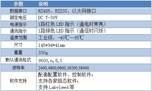 8路pt100温度8路模拟量采集模块 dam-aipt