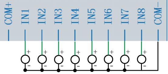 dtu485通讯串联接线图