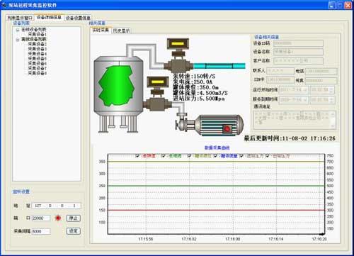 管网监测软件界面