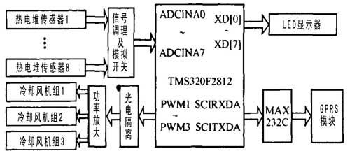 硬件监控电路原理图