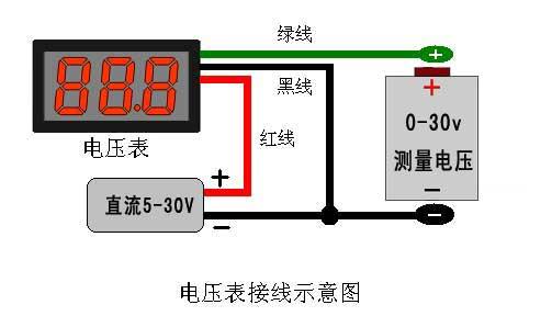 ⒈电动车可采用转换器12v