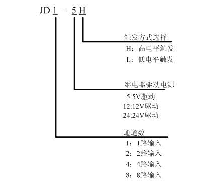单片机io驱动,电机控制,plc控制,arduino,单片机开发板,cnc mach3控制