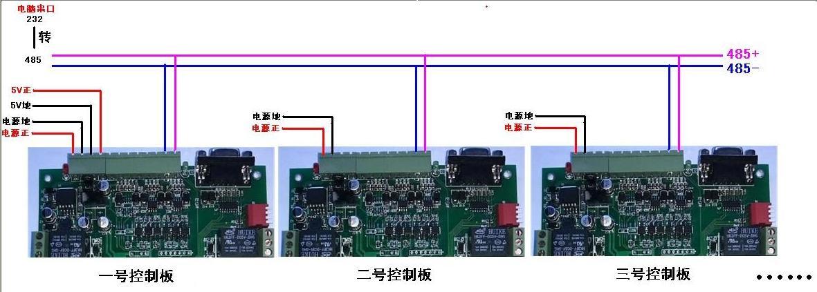 """手动模式下本产品不进行自动控制,用户使用""""16路继电器串口控制"""