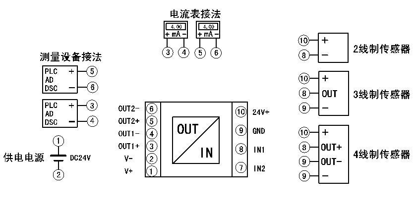 JY-DIN102-CTCC有源高精度模拟量信号隔离变送器,是将输入与输出之间的电气绝缘的模拟信号进行隔离的信号调整器,接收现场仪表的各种模拟量信号输入,通过模拟量信号隔离变送器进行信号隔离调理,以标准模拟量信号的形式传输到控制室或PLC及DCS系统。本产品的输入、输出间互相隔离,隔离电压达1500VDC,在电量隔离测控的工业现场、电力监控、医疗电子设备、模拟量4~20mA 信号隔离及采集,远程信号长线无失真传输等方面广泛应用。该模拟量信号隔离变送器采用光电隔离技术,具有高输出精度、极低温飘、高线性度及宽