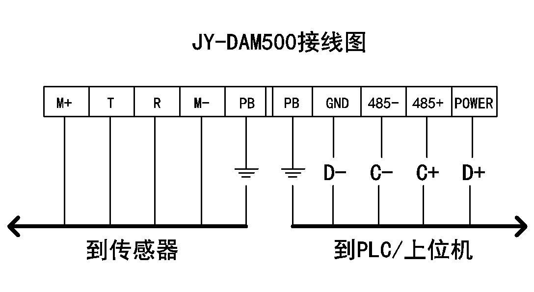 jy7114电机接线图单相