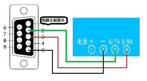 模拟量接线示意图 二线制: 三线制: 四线制