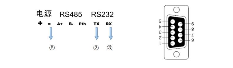 rs232接线示意图
