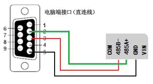 rs485级联接线方式