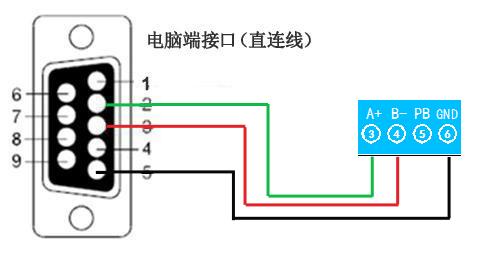 """打开""""聚英翱翔DAM系列配置软件"""";串口设定栏:串口选择您电脑对应COM口,波特率选择设备默认波特率(9600)(未自己设置过波特率前),设备地址填写""""254""""(254为设备的广播地址),设备型号选择相对应型号,设置好以上设备的4个参数后点击打开串口,点击继电器按钮""""JD1""""若继电器反应则连接成功。"""