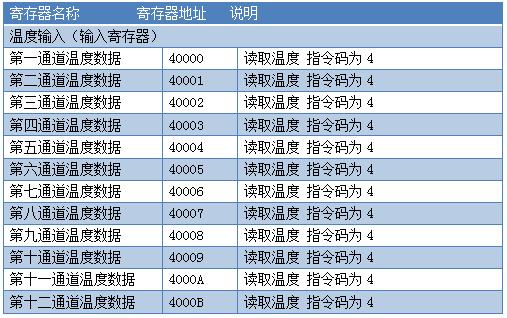 12路热电偶温度采集模块 dam-tc12(rs232 485版)