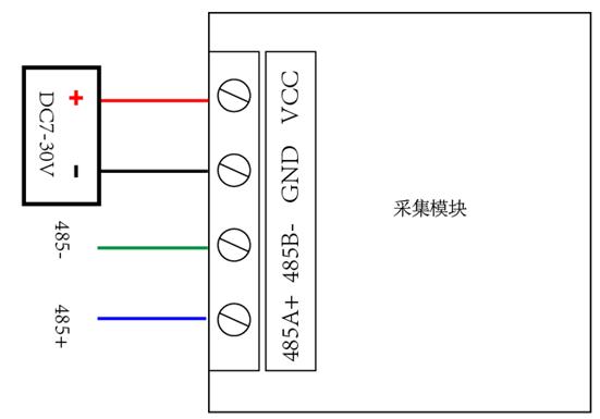 指令生成说明:对于下表中没有的指令,用户可以自己根据modbus协议生成,对于继电器线圈的读写,实际就是对modbus寄存器中的线圈寄存器的读写,上文中已经说明了继电器寄存器的地址,用户只需生成对寄存器操作的读写指令即可。例如读或者写继电器1的状态,实际上是对继电器1对应的线圈寄存器0001的读写操作。